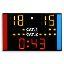 Tableaux de pointage portatif pour compétitions de Karaté FMK/WKF (2017).