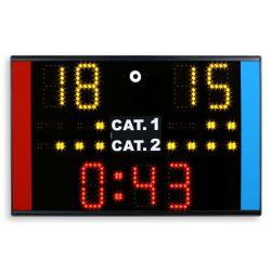 Tablero visualizador electrónico de puntuaciones para competiciones de karate RFEK/FMK/WKF (adaptado a reglas 2017).